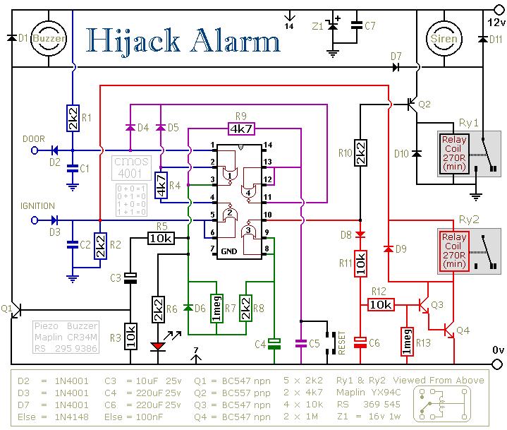 Hijack Alarm