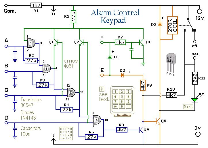 4 digit keypad